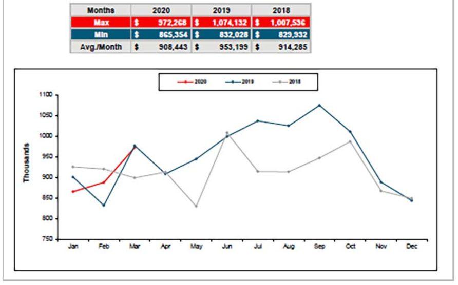 Image4-accounting-line